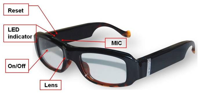 Spy Camera Glasses In Siwan