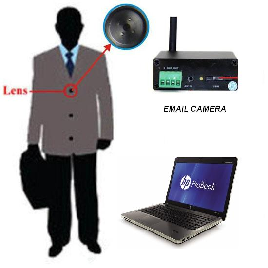 Spy E Mail Camera In Jamshedpur